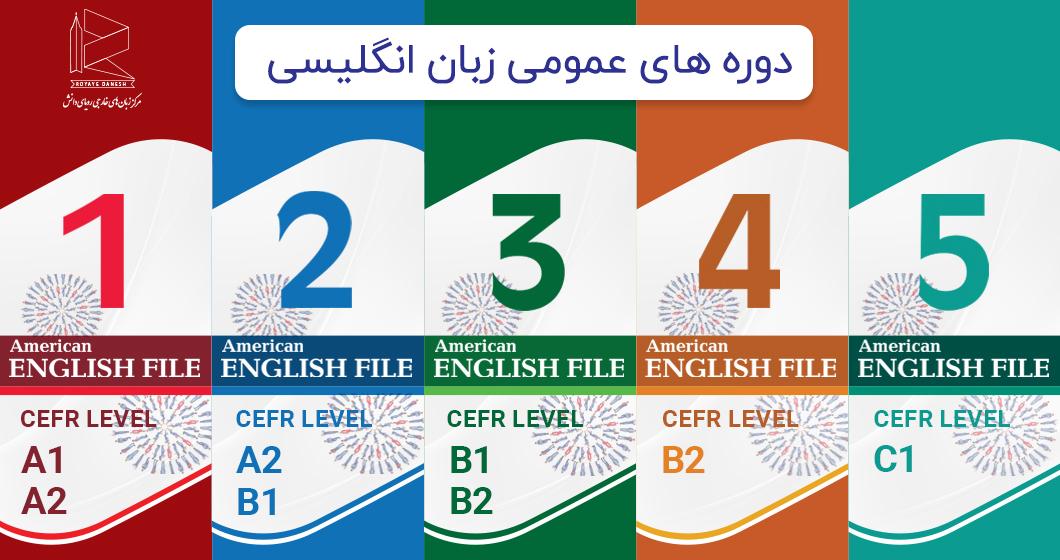 دوره های عمومی زبان انگلیسی